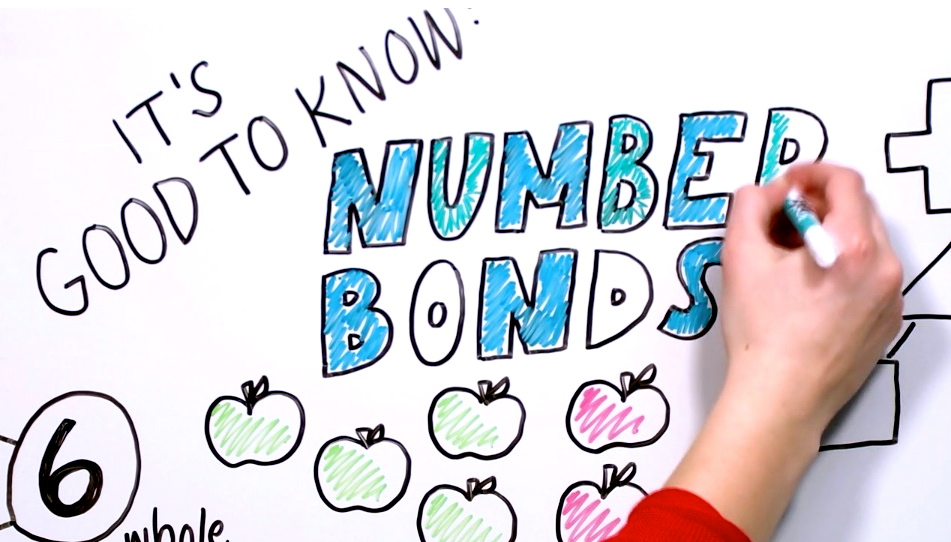 hand coloring number bonds