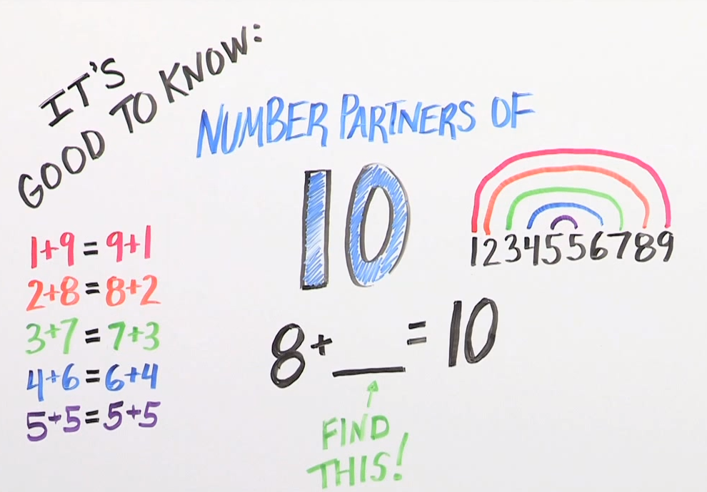 numbers that add to equal 10