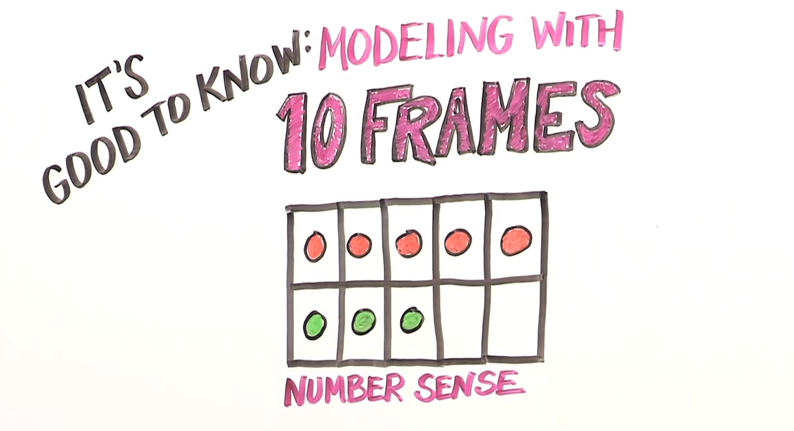ten frame card with eight dots