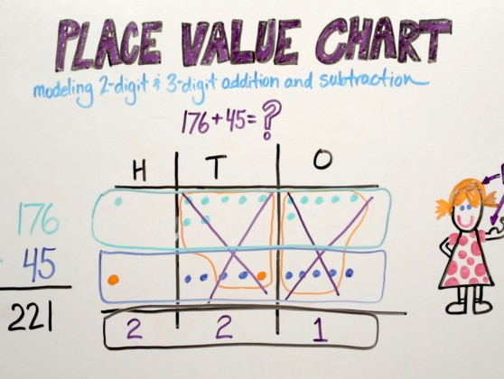 Place Value Chart: Modeling 2-digit & 3-digit Addition and ...